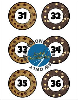 Cookie Circle Numbers