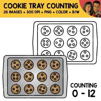 Cookie Tray Counting Scene Clipart