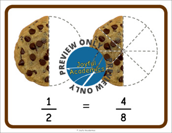 Equivalent Fractions Cookie Posters