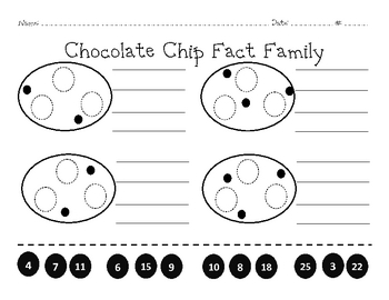 Cookie Fact Family Practice