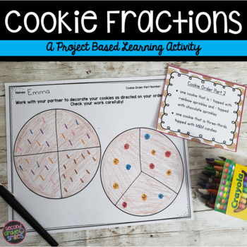 Cookie Fractions (Hands-On Fractions Activity)