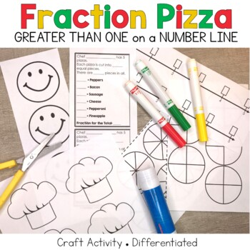 Pizza Fractions Craftivity: Fractions Greater Than One on the Number Line