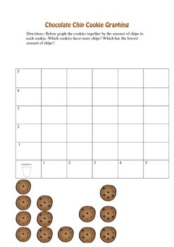 No Prep Cookie Math