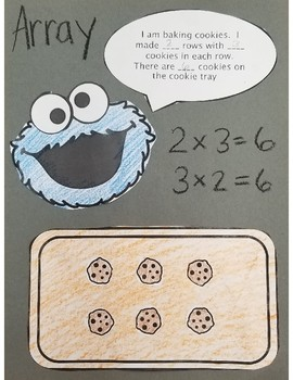 Cookie Monster Array Project