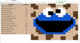 Cookie Monster Pixel Reveal Percent Problems