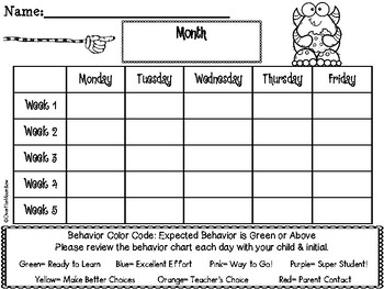 Cookie Monsters Behavior Clip Chart
