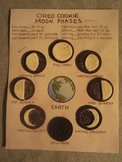 Cookie Moon Phases. Fun Craft Art