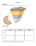 Cookie Plate Tectonics Activity