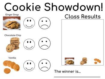 Cookie Showdown