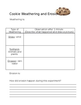 Cookie Weathering and Erosion