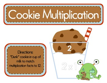 Cookies and Milk Multiplication Dunk