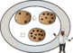 Cookies for counting - clip art