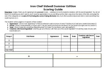 Cooking Challenge Rubric