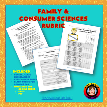 Cooking Class Rubric - Foods and Nutrition 101