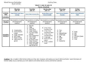 Cooking Class Unit Planner