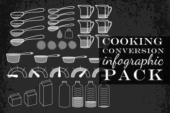 Cooking Infographic Vector Pack - Cooking Recipe Measurement Vectors