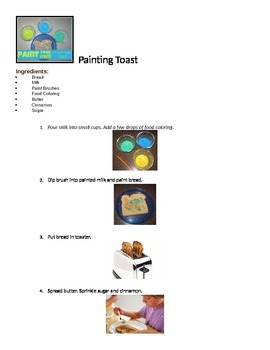 Cooking: Painting Toast