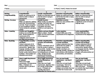 Cooking Show Project Rubric