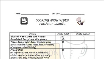 Cooking Show Video Project