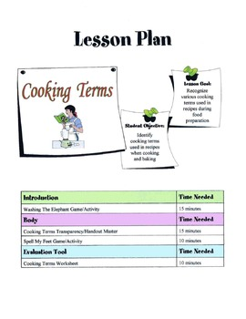 Cooking Terms Lesson