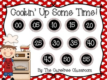 Clock Numbers: Cooking Theme