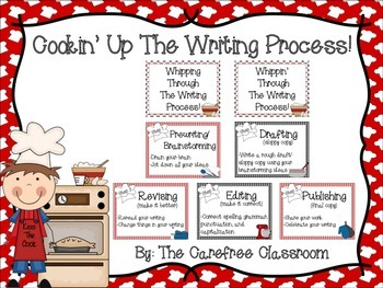 Cooking Themed Writing Process Posters