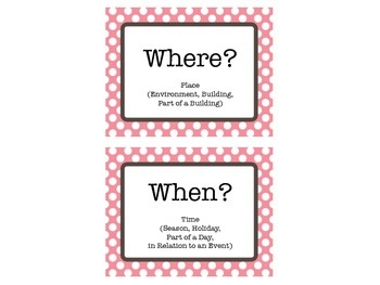 Cooking Up Comprehension: Simple Inferences related to When and Where