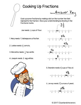 Cooking Up Fractions - Graph Mixed Fractions