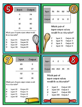 Cooking Up Some Tables: 4th Grade Input-Output Tables (TEKS 4.5B)