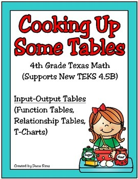Cooking Up Some Tables: 4th Grade Input-Output Tables