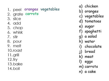 Cooking Verbs Presentation and Practice