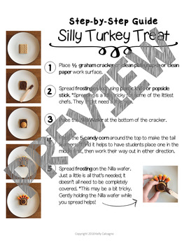 Cooking with Kids - Silly Turkey Treat