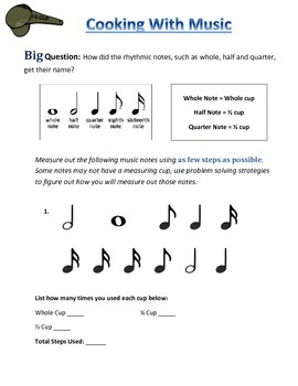 Cooking with Musical Rhythms