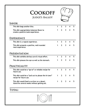Cookoff Rubric