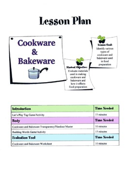Cookware & Bakeware Lesson