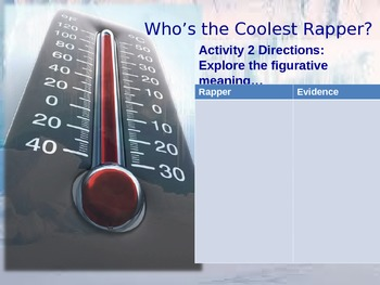 """""""Cool"""" Rappers: Shades of Meaning and Reading Informational Text for Evidence"""