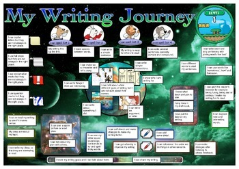 Motivational tracking chart for NZ Writing curriculum Level 1 & 2 AGES 5 to 10