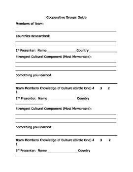 Cooperative Group Guide