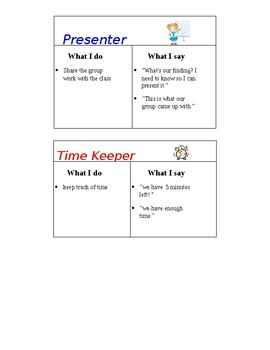 Cooperative Group Roles (editable)