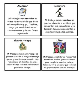 Cooperative Group Labels w/Description (SPANISH)