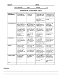 Cooperative Group Work Rubric