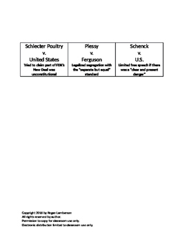 Cooperative Learning Activity Card Sort for U.S. History STAAR EOC Prep