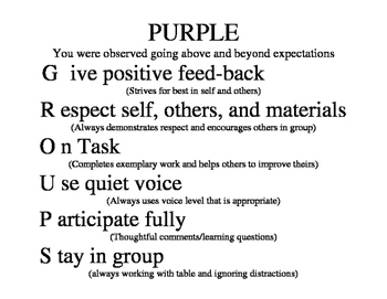 Cooperative Learning Groups Management Table Cards