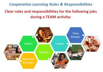 Cooperative Learning Roles & Responsibilities - A GREAT tool for kids!