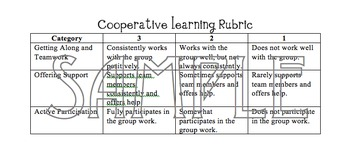 Cooperative Learning Rubric