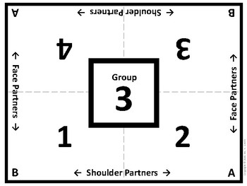 Cooperative Learning Table Mats w/ Group Numbers {FREE}