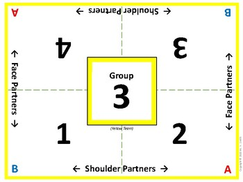 Cooperative Learning Table Mats w/ Color--Groups 1-6