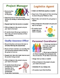 Cooperative Learning Team Roles