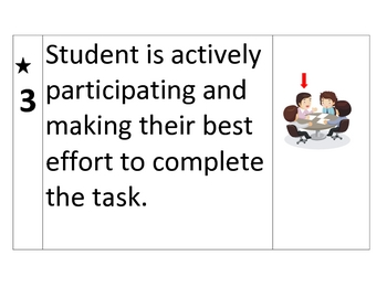 Cooperative Learning structures Scales