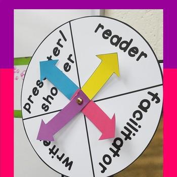 Cooperative Roles Rotating Wheel